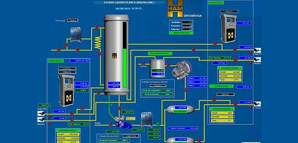 Tutti gli impianti di gas naturale liquefatto realizzati da HAM Italia possono essere controllati da remoto grazie al nostro sistema di gestione